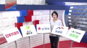 選挙7.11