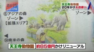 721動物園