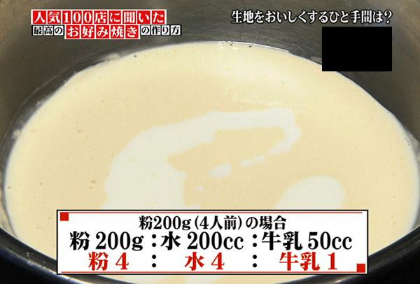 作り方 お好み焼き 粉 ガッテン流お好み焼きの作り方。ふんわり焼ける混ぜ方とレシピ。